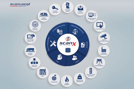 ScanX.NET-Weighbridge-Management.jpg